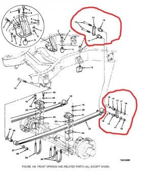 Aufhängung + Buchsen Federpaket Vorderachse CUCV K5 + K30 Chevy