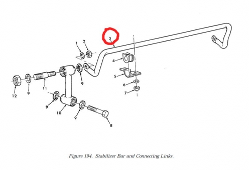 Stabilisatorstange  Vorderachse HMMWV M998
