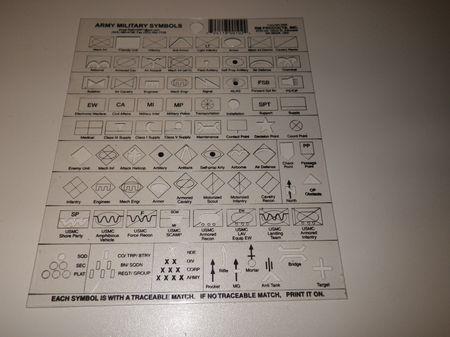 ARMY Military Symbols Zeichenschablone für Landkarten